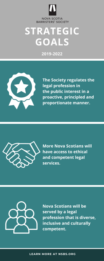 NSBS Strategic Goals Goal #1:  The Society regulates the legal profession in the public interest in a proactive, principled and proportionate manner.   Goal #2:  More Nova Scotians will have access to ethical and competent legal services.    Goal #3: Nova Scotians will be served by a legal profession that is diverse, inclusive and culturally competent.
